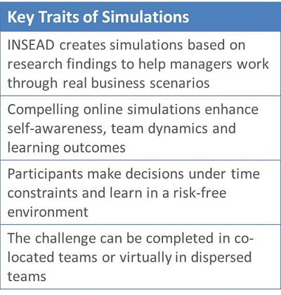 Key traits of simulations