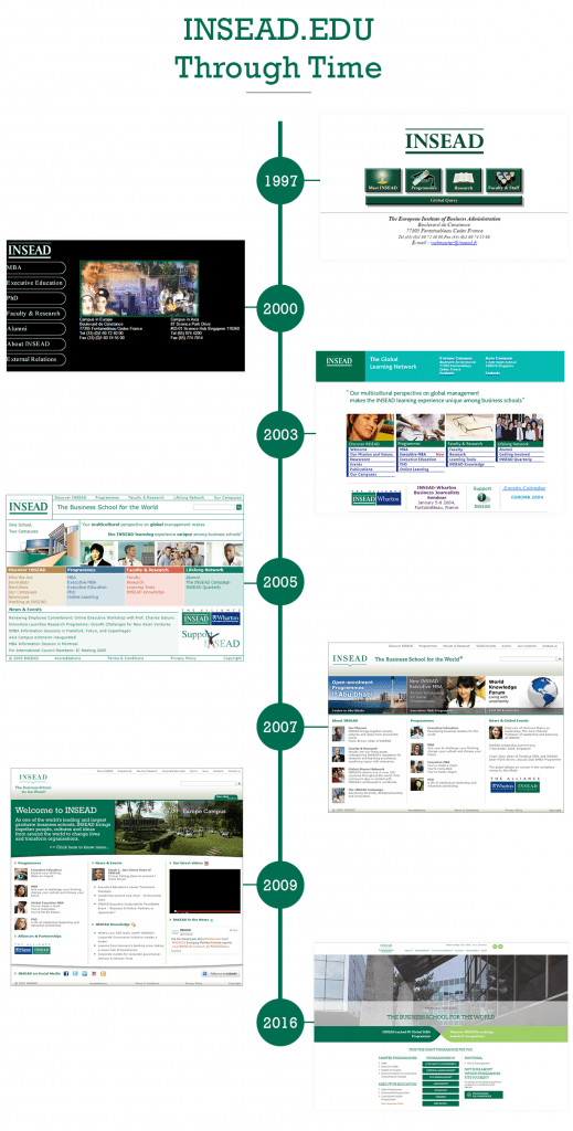 website-milestone2