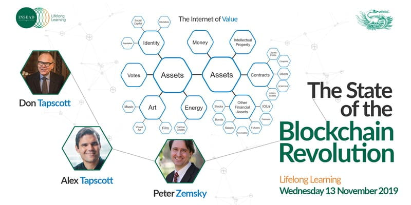 The State of the Blockchain Revolution