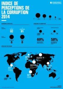 CPI2014_global-infographic_FR